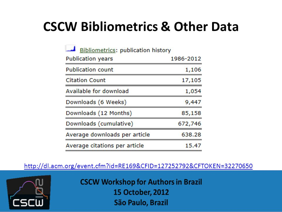 CSCW Bibliometrics & Other Data http://dl.acm.org/event.cfm?id=RE169&CFID=127252792&CFTOKEN=32270650