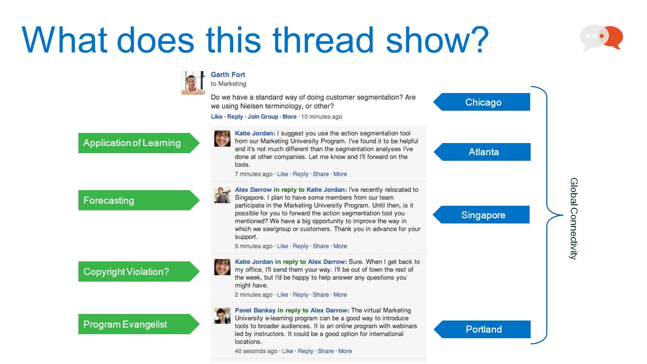 Finding and Flaunting YamWins Yammer Leaderboards is a great starting place to identify valuable conversations.