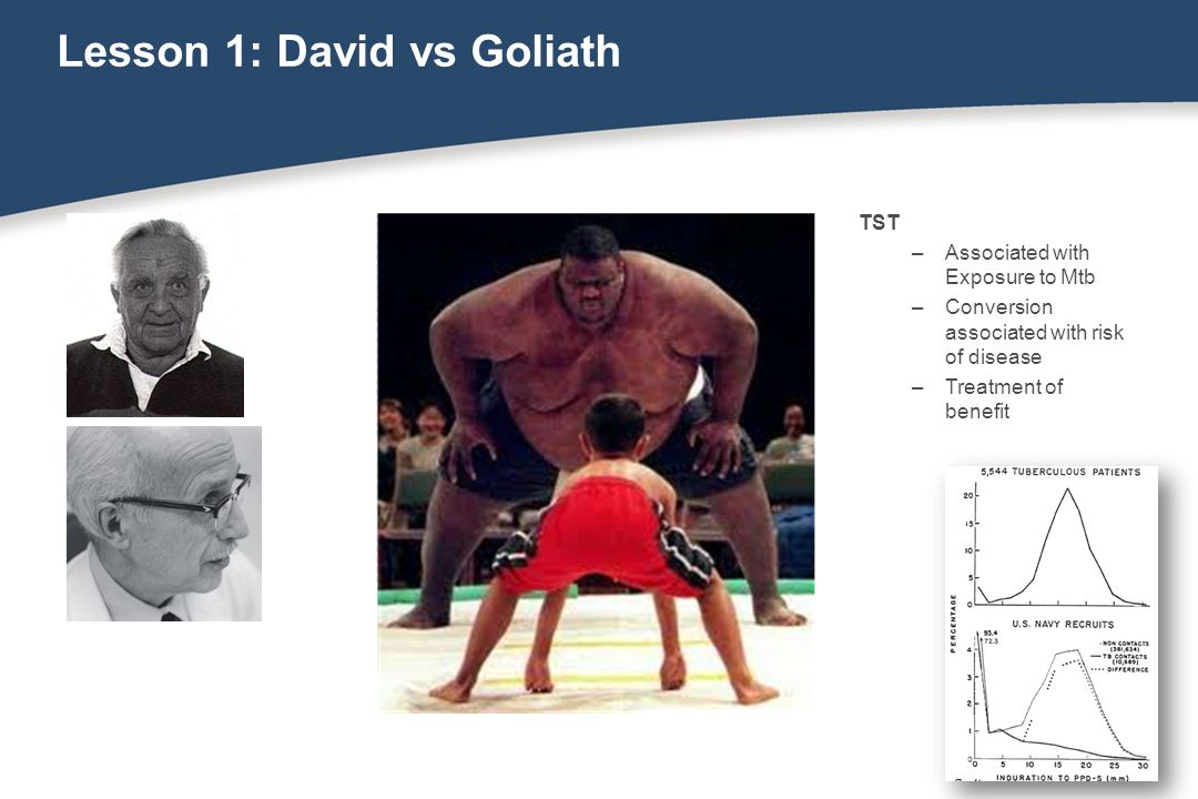 Lesson 1: David vs Goliath TST –Associated with Exposure to Mtb –Conversion associated with risk of disease –Treatment of benefit