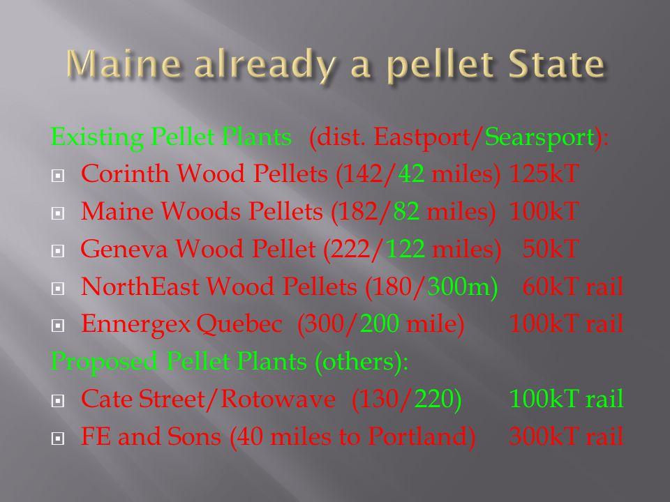 Existing Pellet Plants (dist. Eastport/Searsport):  Corinth Wood Pellets (142/42 miles)125kT  Maine Woods Pellets (182/82 miles)100kT  Geneva Wood