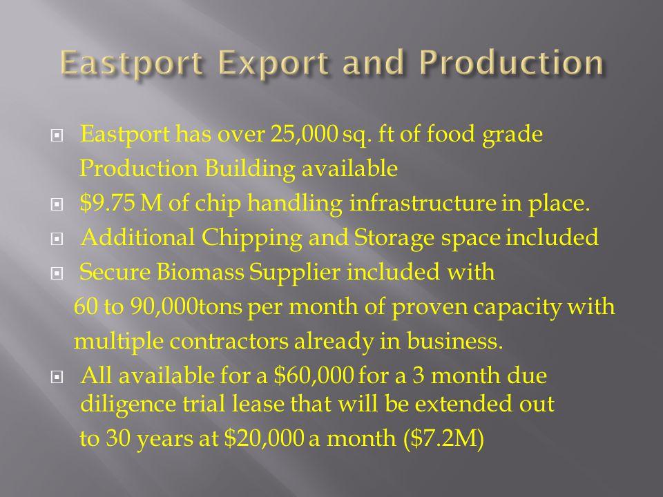 Eastport has over 25,000 sq.