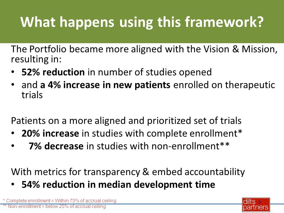 What happens using this framework? The Portfolio became more aligned with the Vision & Mission, resulting in: 52% reduction in number of studies opene