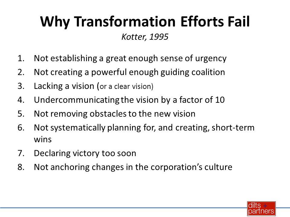 Why Transformation Efforts Fail Kotter, 1995 1.Not establishing a great enough sense of urgency 2.Not creating a powerful enough guiding coalition 3.L