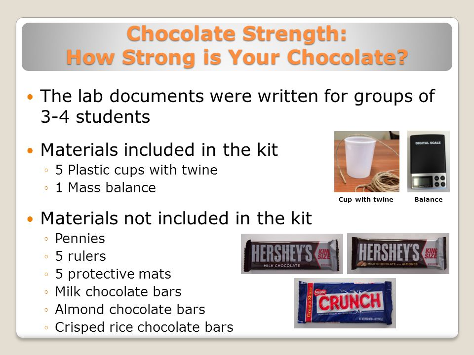Chocolate Strength: How Strong is Your Chocolate.