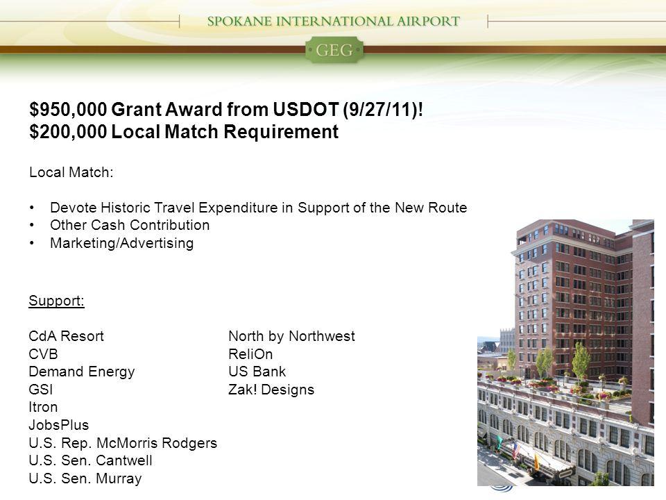 Support: CdA ResortNorth by Northwest CVBReliOn Demand EnergyUS Bank GSIZak.