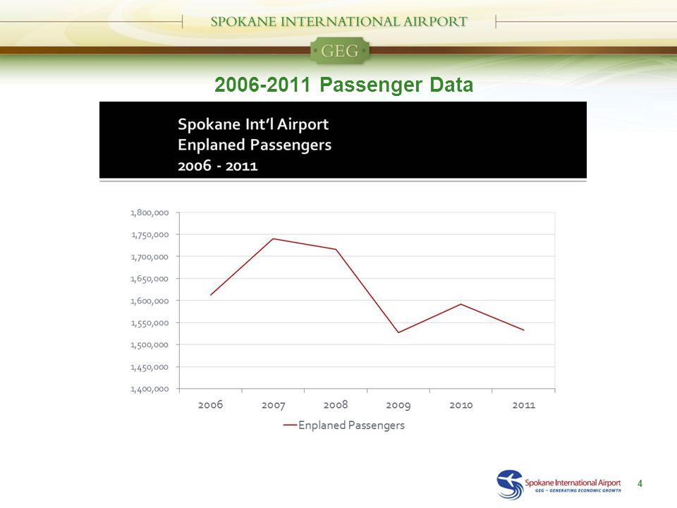 2006-2011 Passenger Data 4