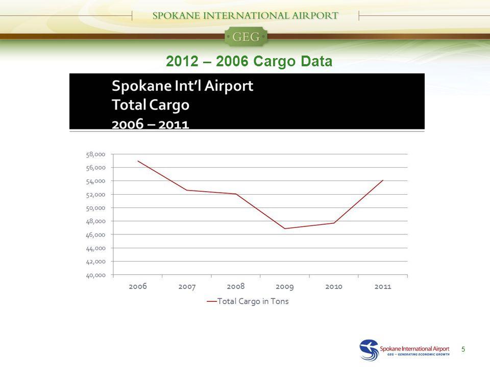 2012 – 2006 Cargo Data 5