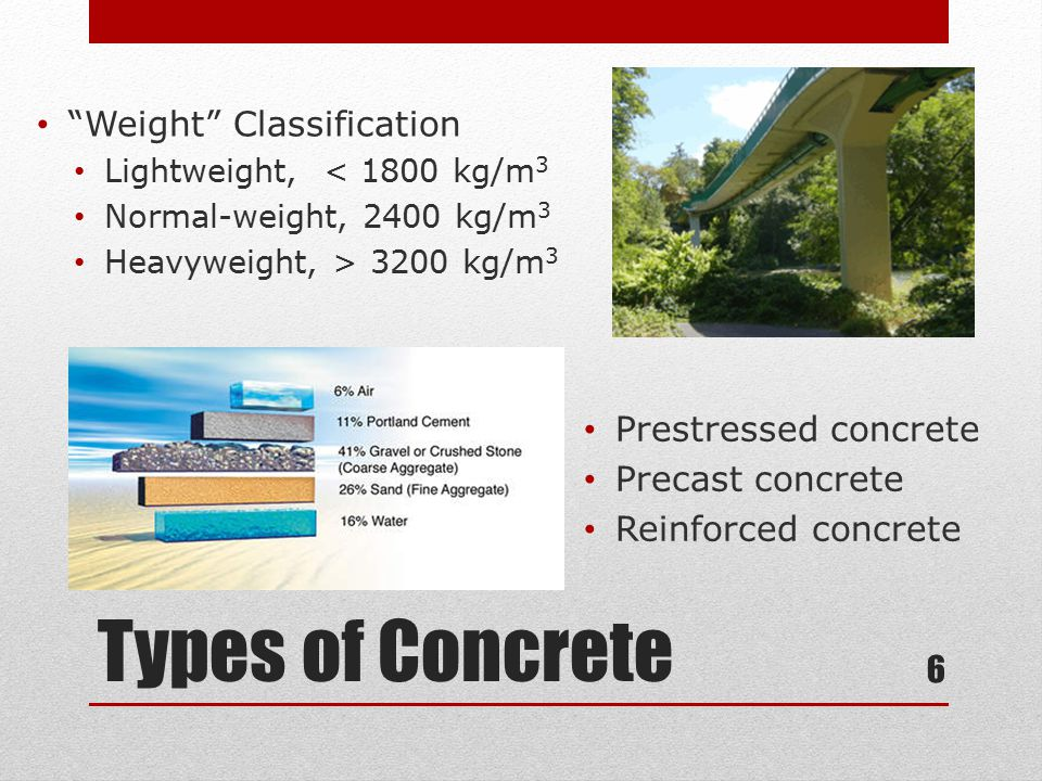 Types of Concrete Weight Classification Lightweight, < 1800 kg/m 3 Normal-weight, 2400 kg/m 3 Heavyweight, > 3200 kg/m 3 Prestressed concrete Precast concrete Reinforced concrete 6