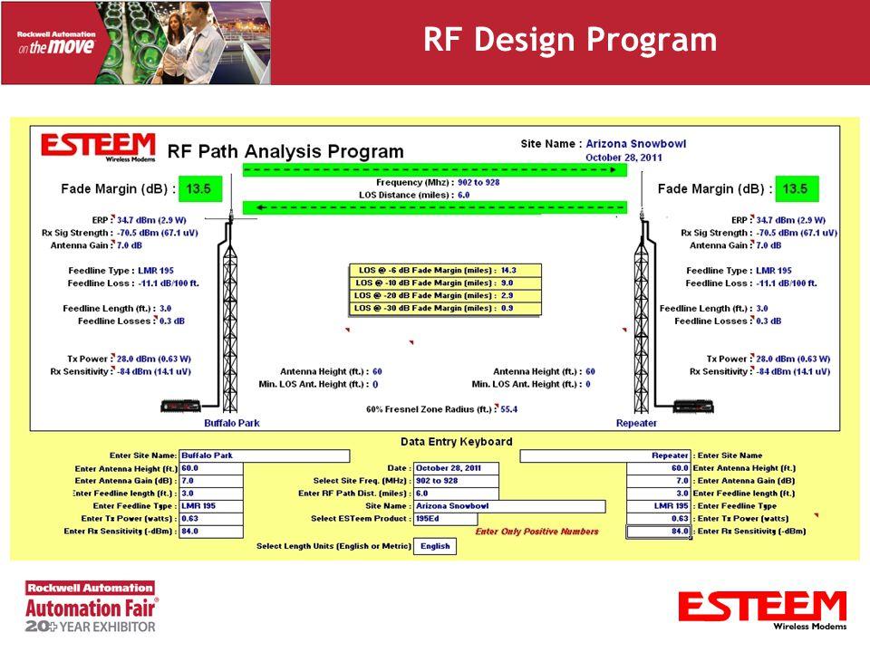 RF Design Program