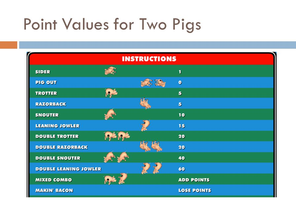 Point Values for Two Pigs