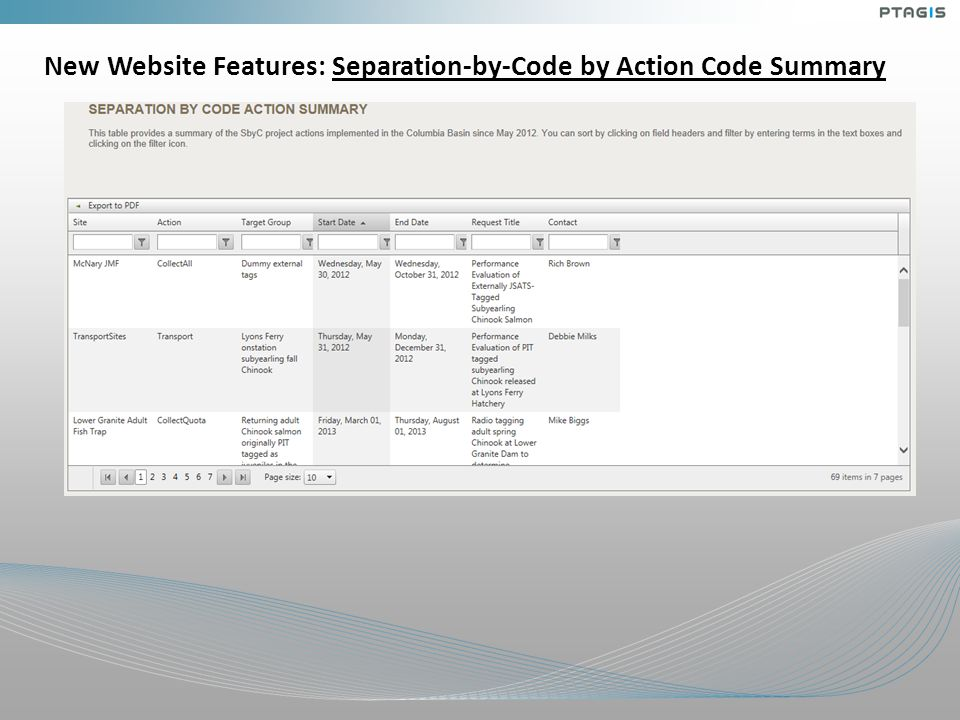 New Website Features: Separation-by-Code by Action Code Summary