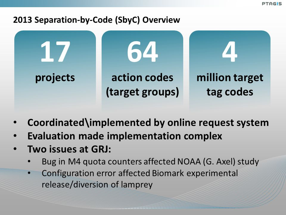 2013 Separation-by-Code (SbyC) Overview 17 projects 64 action codes (target groups) 4 million target tag codes Coordinated\implemented by online request system Evaluation made implementation complex Two issues at GRJ: Bug in M4 quota counters affected NOAA (G.
