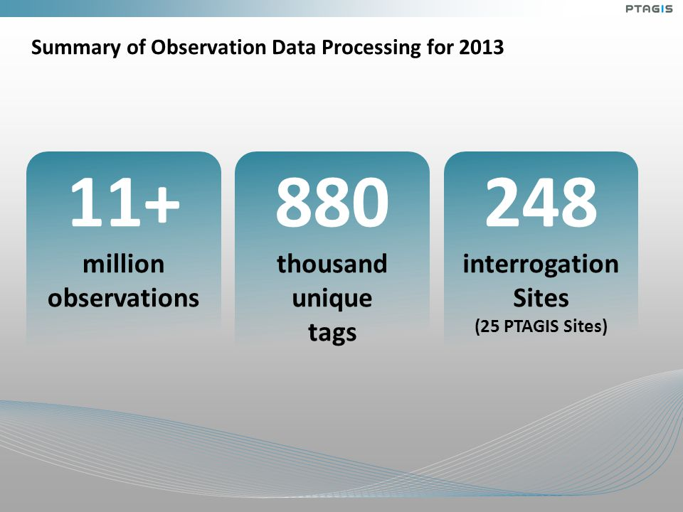 Summary of Observation Data Processing for 2013 11+ million observations 880 thousand unique tags 248 interrogation Sites (25 PTAGIS Sites)