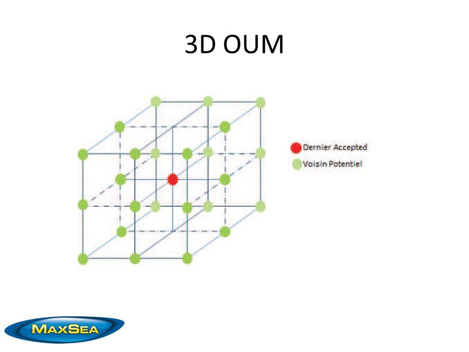 3D OUM