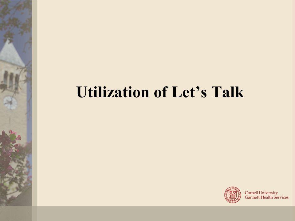 Utilization of Let's Talk