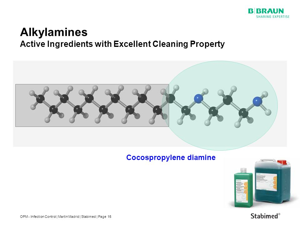 OPM - Infection Control | Martin Madrid | Stabimed | Page Alkylamines Active Ingredients with Excellent Cleaning Property Cocospropylene diamine 15