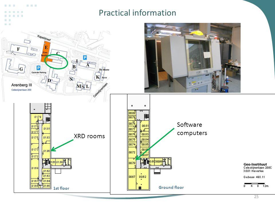 Practical information 25 1st floor Ground floor XRD rooms Software computers