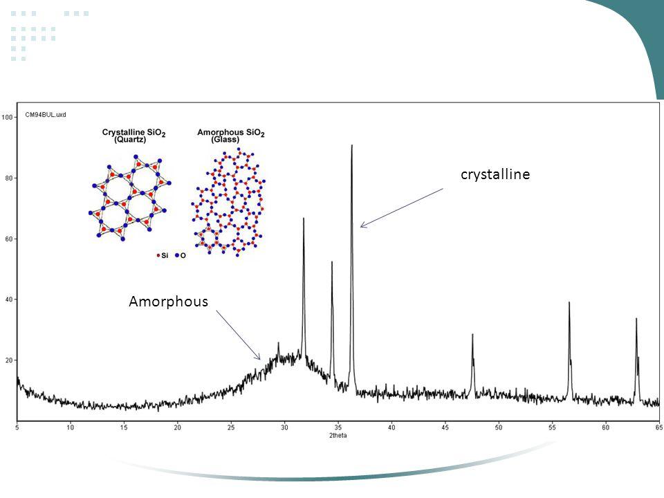 crystalline Amorphous