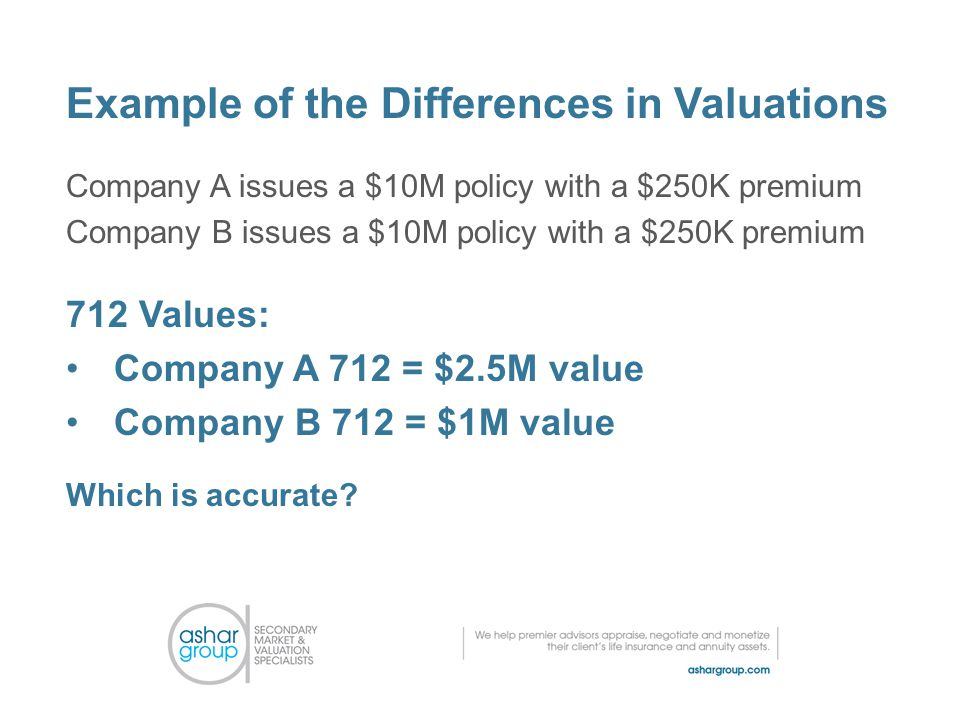 Example of the Differences in Valuations Company A issues a $10M policy with a $250K premium Company B issues a $10M policy with a $250K premium 712 Values: Company A 712 = $2.5M value Company B 712 = $1M value Which is accurate