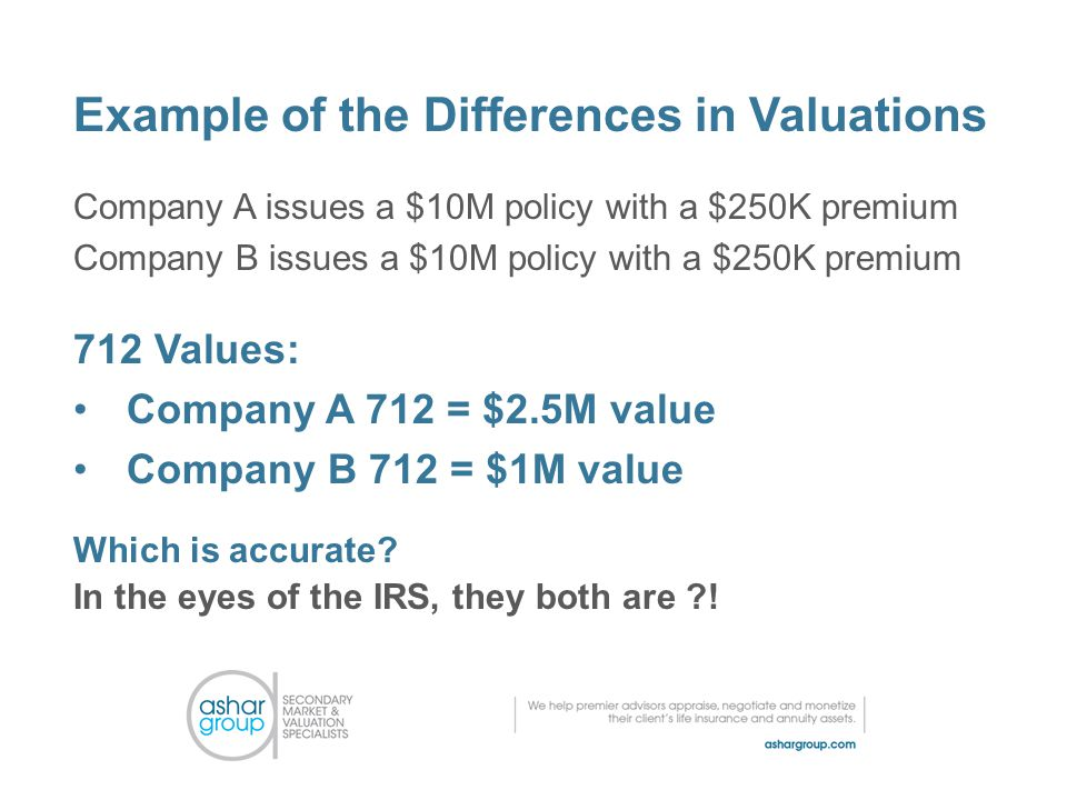 Example of the Differences in Valuations Company A issues a $10M policy with a $250K premium Company B issues a $10M policy with a $250K premium 712 Values: Company A 712 = $2.5M value Company B 712 = $1M value Which is accurate.