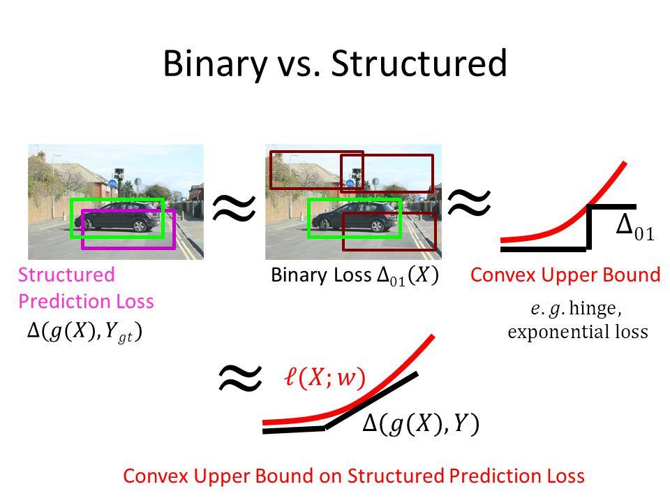 Binary vs. Structured Structured Prediction Loss Convex Upper Bound Convex Upper Bound on Structured Prediction Loss