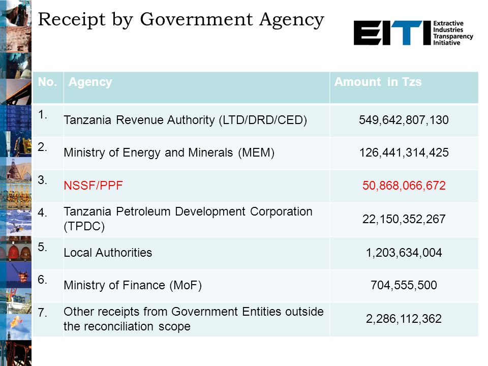 Companies that paid Corporation Tax S/NO.CompanyAmount Paid in TzS 1.Geita Gold Mine88,143,055,206 2.Resolute Mine Limited37,179,161,754 3.Tanzania Portland Cement Limited23,108,634,369 4.Tanga Cement Company Limited9,911,170,212 5.Mbeya Cement Company Limited4,356,014,765 6.Pan African Energy5,376,580,773 7.Songas Limited2,454,480,000 Tulawaka CIT/VAT offsets (USD 37,990,000 (approx TzS 61,467,440,100)