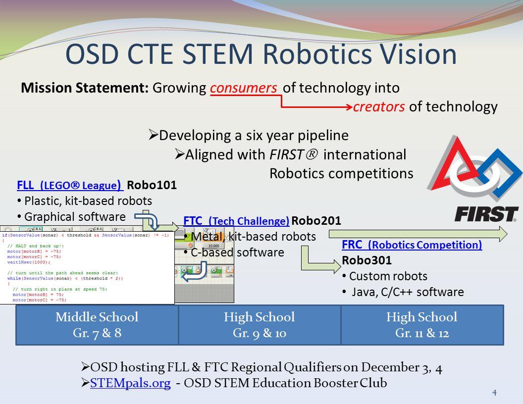 OSD CTE STEM Robotics Vision Middle School Gr. 7 & 8 High School Gr.