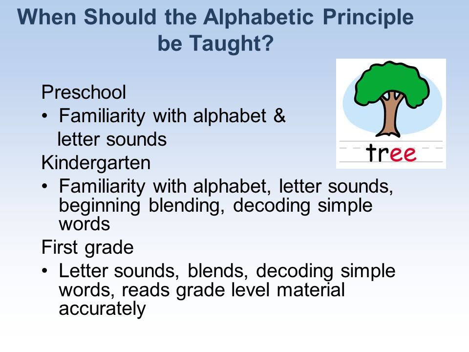 When Should the Alphabetic Principle be Taught? Preschool Familiarity with alphabet & letter sounds Kindergarten Familiarity with alphabet, letter sou