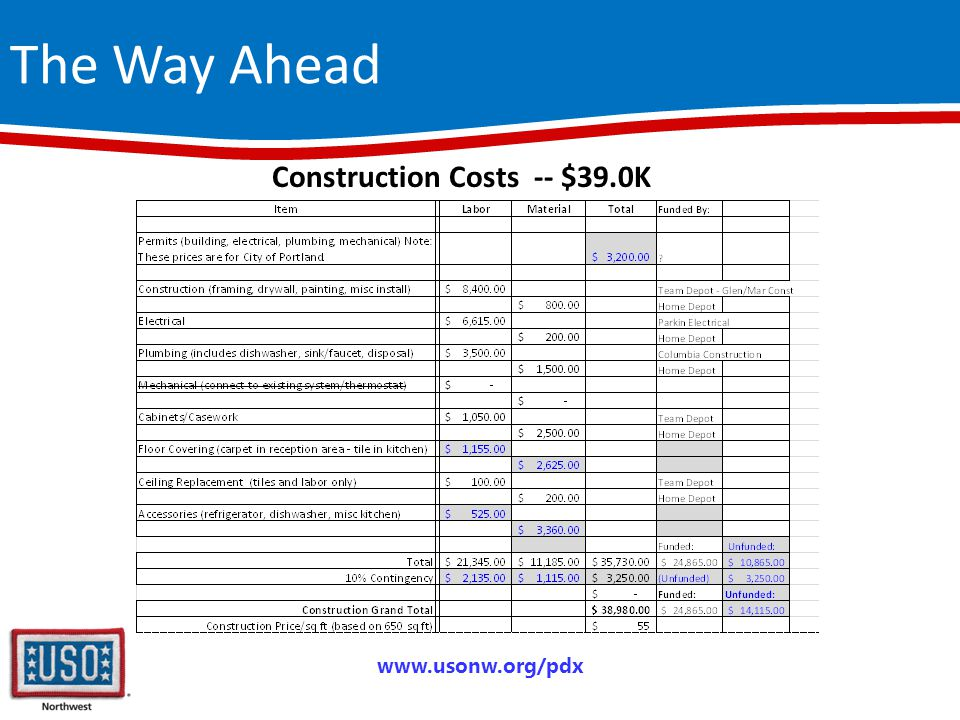 The Way Ahead www.usonw.org/pdx Construction Costs -- $39.0K