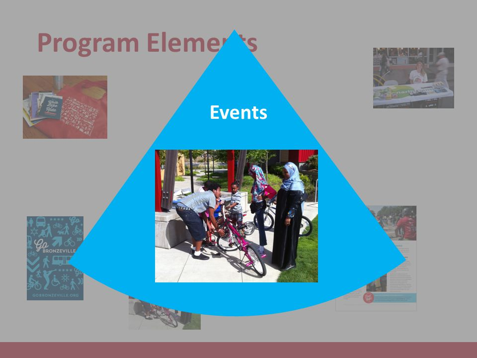 Program Elements Events