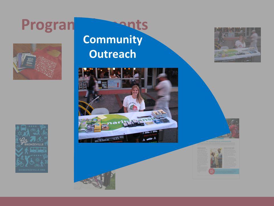 Program Elements Community Outreach