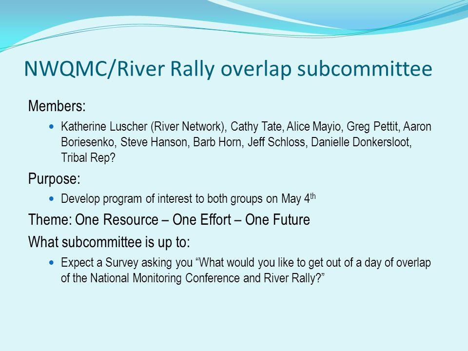NWQMC/River Rally overlap subcommittee Members: Katherine Luscher (River Network), Cathy Tate, Alice Mayio, Greg Pettit, Aaron Boriesenko, Steve Hanso