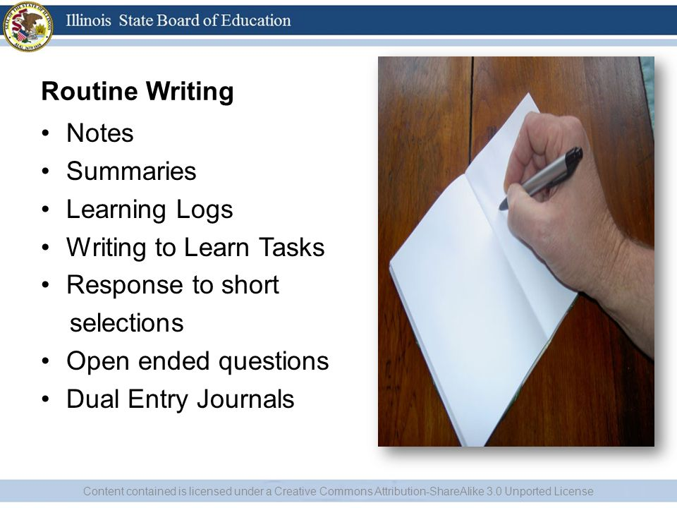 Routine Writing Notes Summaries Learning Logs Writing to Learn Tasks Response to short selections Open ended questions Dual Entry Journals Content con