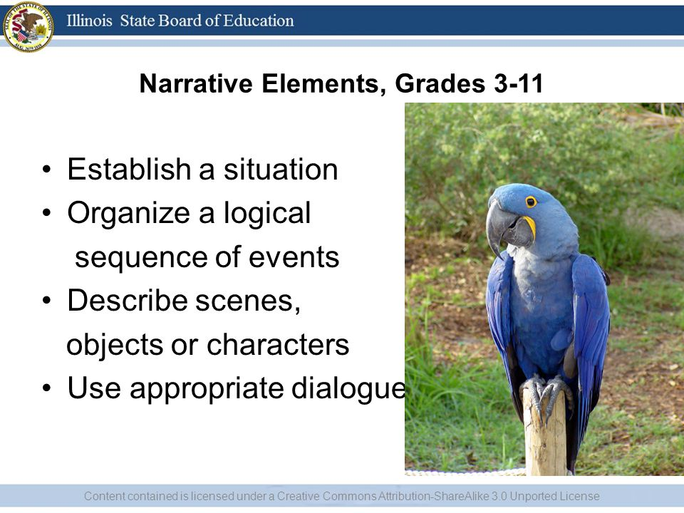 Narrative Elements, Grades 3-11 Establish a situation Organize a logical sequence of events Describe scenes, objects or characters Use appropriate dia