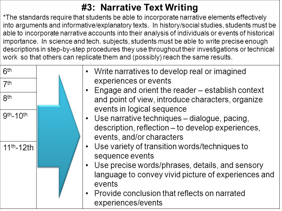 #3: Narrative Text Writing * The standards require that students be able to incorporate narrative elements effectively into arguments and informative/