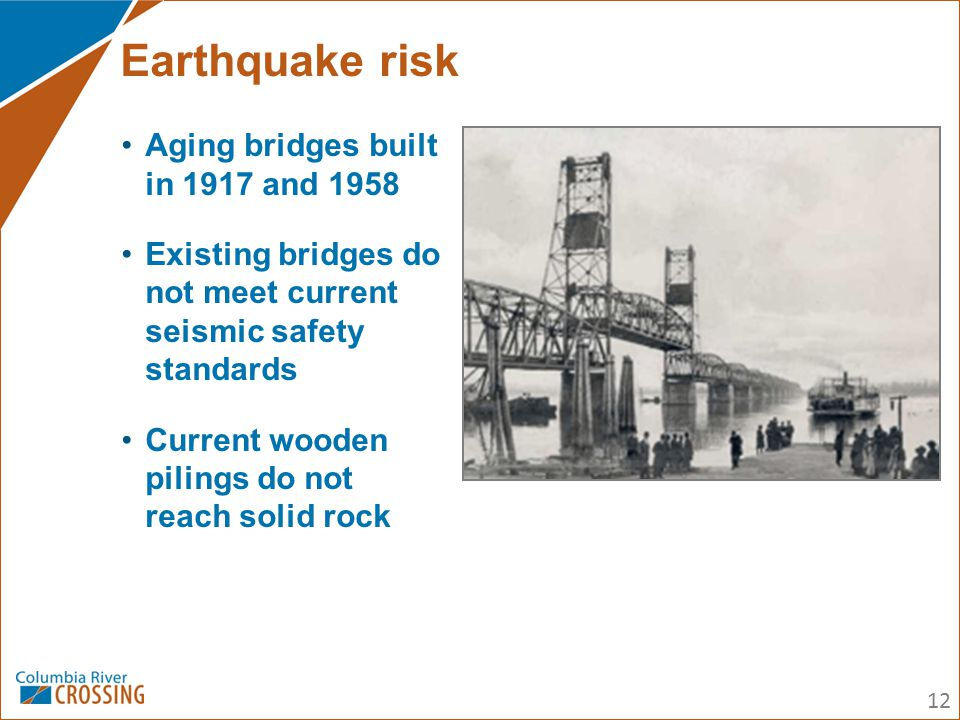 Aging bridges built in 1917 and 1958 Existing bridges do not meet current seismic safety standards Current wooden pilings do not reach solid rock Eart