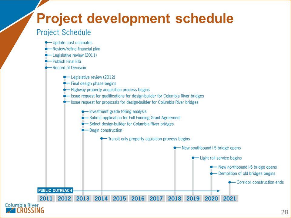 Project development schedule 28