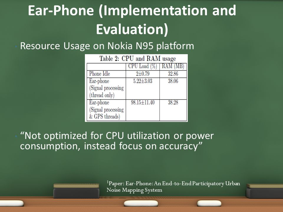 Resource Usage on Nokia N95 platform Not optimized for CPU utilization or power consumption, instead focus on accuracy Ear-Phone (Implementation and Evaluation) 1 Paper: Ear-Phone: An End-to-End Participatory Urban Noise Mapping System