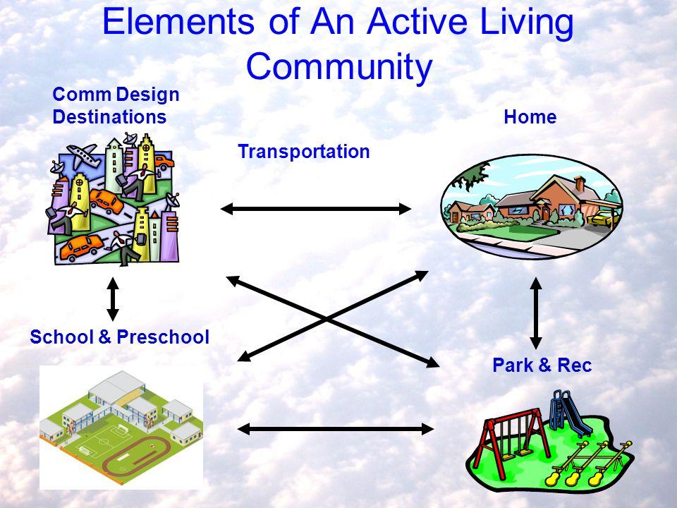 Comm Design Destinations Home Park & Rec School & Preschool Elements of An Active Living Community Transportation