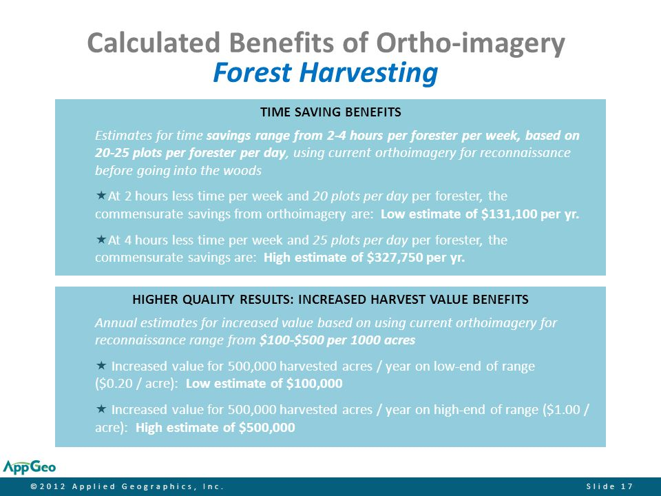 ©2012 Applied Geographics, Inc.Slide 17 Calculated Benefits of Ortho-imagery Forest Harvesting TIME SAVING BENEFITS Estimates for time savings range f