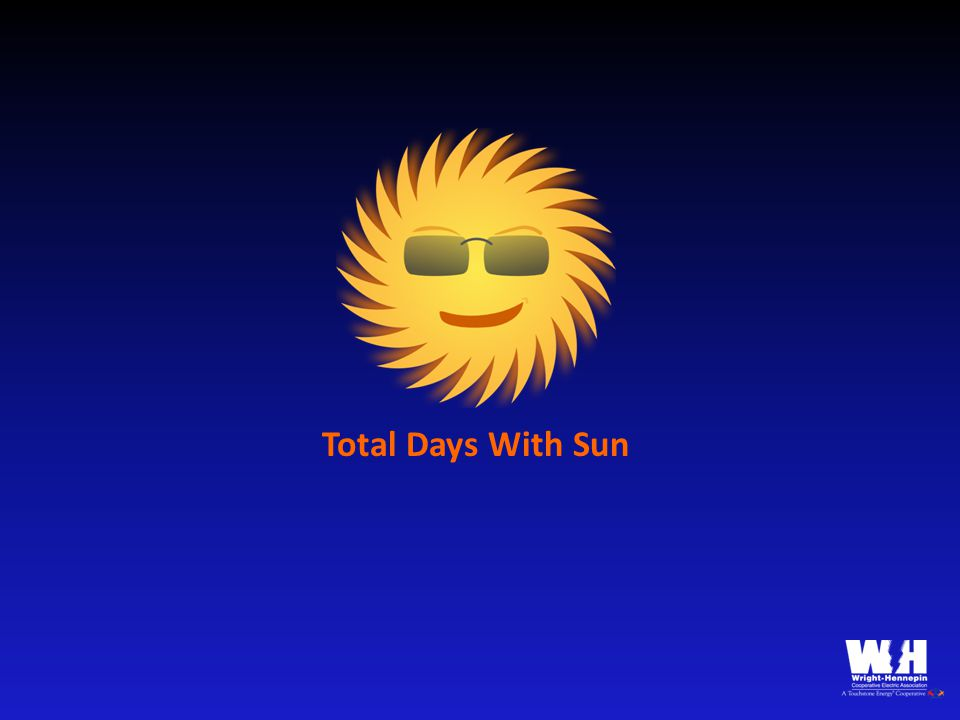 WH Service Territory: 196 Days (177-199 Days) Total Days With Sun