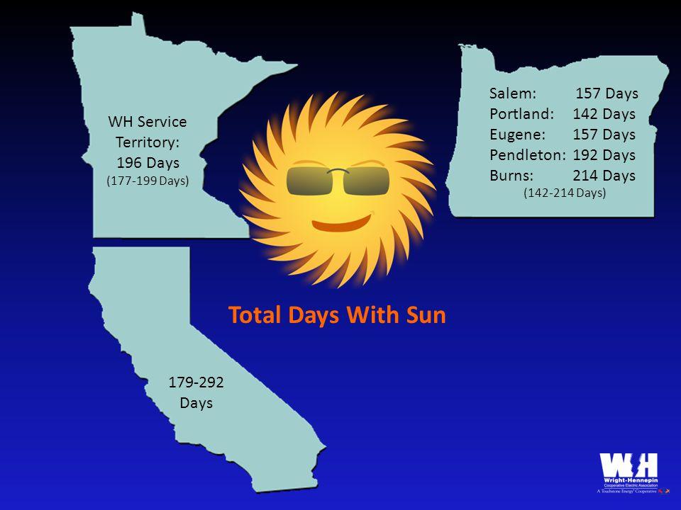 WH Service Territory: 196 Days (177-199 Days) Salem: 157 Days Portland: 142 Days Eugene: 157 Days Pendleton: 192 Days Burns: 214 Days (142-214 Days) Total Days With Sun 179-292 Days 264-313 Days
