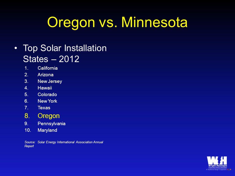 Oregon vs.