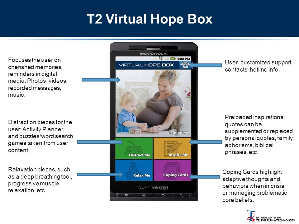 T2 Virtual Hope Box Focuses the user on cherished memories, reminders in digital media: Photos, videos, recorded messages, music.
