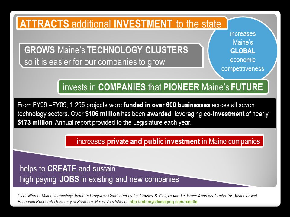 increases Maine's GLOBAL economic competitiveness Evaluation of Maine Technology Institute Programs Conducted by Dr.