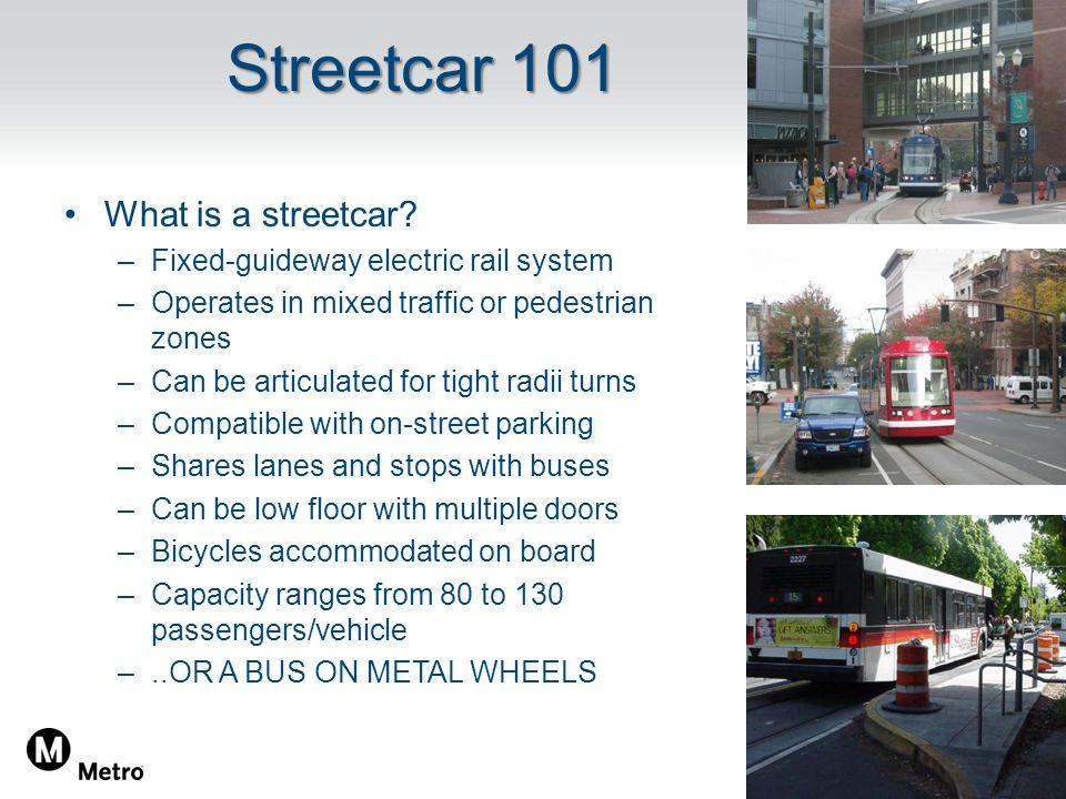 Streetcar 101 What is a streetcar.
