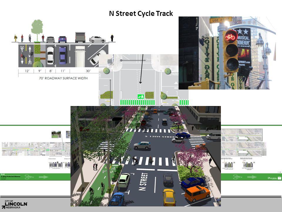 N Street Cycle Track