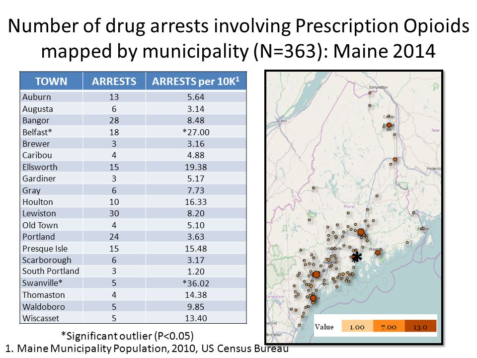 Number of drug arrests involving Prescription Opioids mapped by municipality (N=363): Maine 2014 TOWNARRESTSARRESTS per 10K 1 Auburn135.64 Augusta63.14 Bangor288.48 Belfast*18*27.00 Brewer33.16 Caribou44.88 Ellsworth1519.38 Gardiner35.17 Gray67.73 Houlton1016.33 Lewiston308.20 Old Town45.10 Portland243.63 Presque Isle1515.48 Scarborough63.17 South Portland31.20 Swanville*5*36.02 Thomaston414.38 Waldoboro59.85 Wiscasset513.40 *Significant outlier (P<0.05) 1.