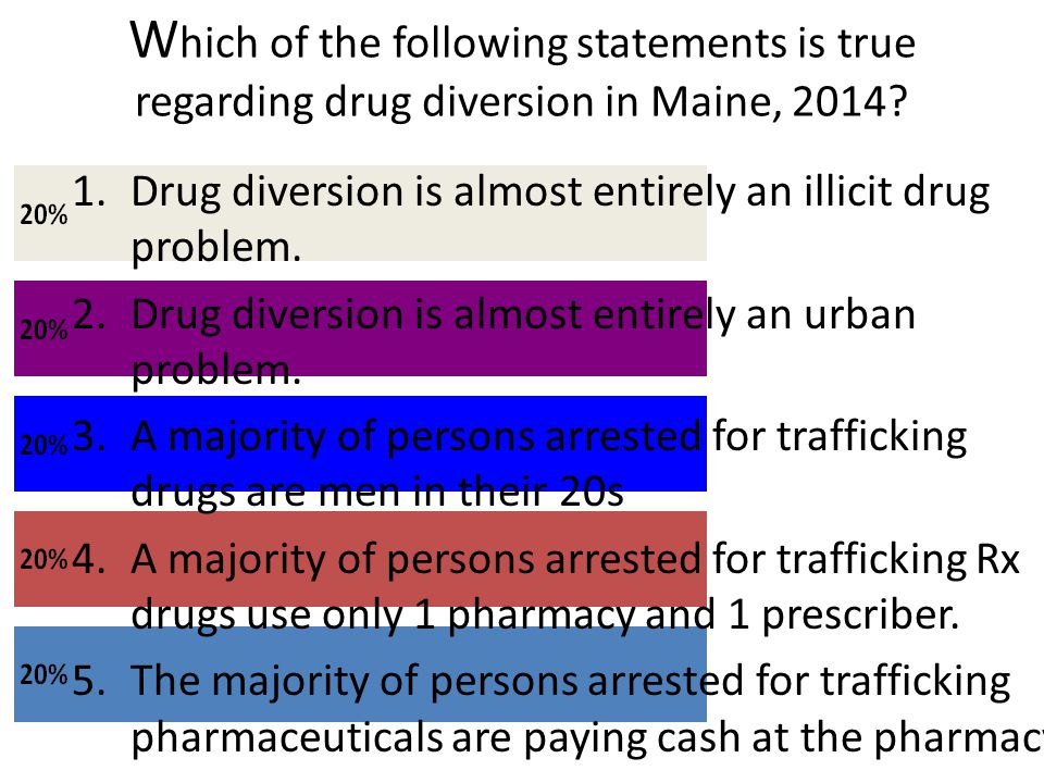 W hich of the following statements is true regarding drug diversion in Maine, 2014.