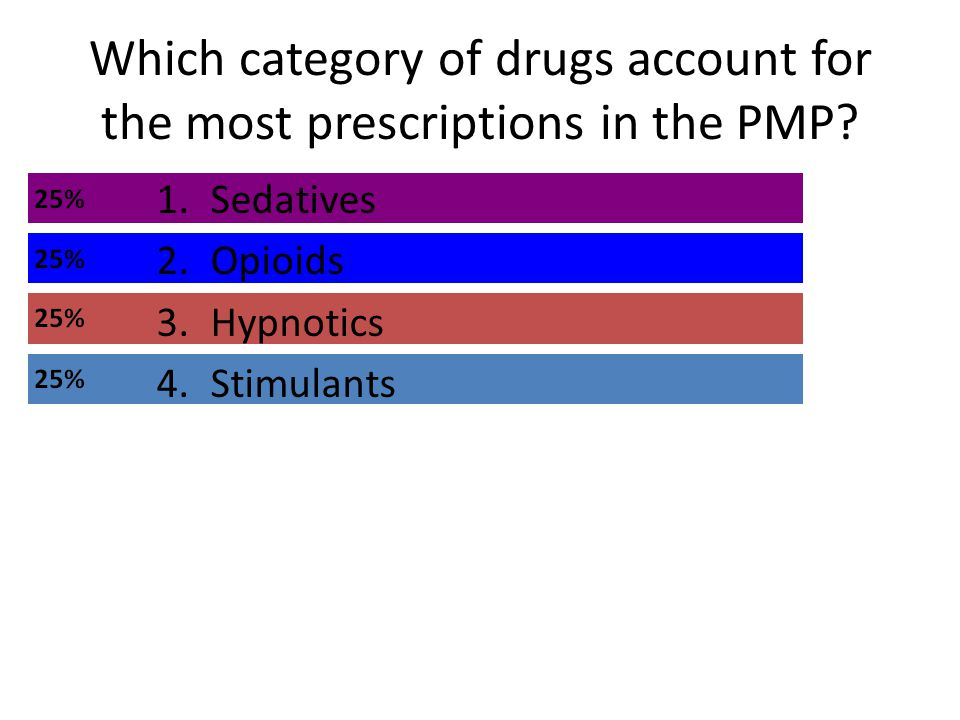 Which category of drugs account for the most prescriptions in the PMP.